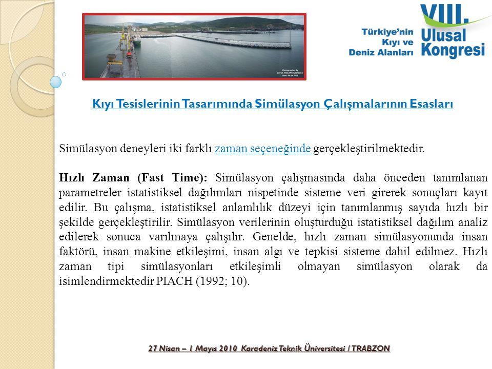 27 Nisan – 1 Mayıs 2010 Karadeniz Teknik Üniversitesi / TRABZON Köprüüstü Simülatörü Gemi Manevra Deneyleri Yapılacak manevralarda, hakim rüzgar, ikincil hakim rüzgar yönlerinde, çeşitli akıntı yön ve şiddetlerde, çeşitli dalga yön ve yüksekliklerinde, gündüz ve gece şarlarında, her bir yanaşma yerine, yanaşma yerindeki yanaşmış halde gemiler varken, yanaşma kalkma ve barınma manevraları gerçekleştirilir.