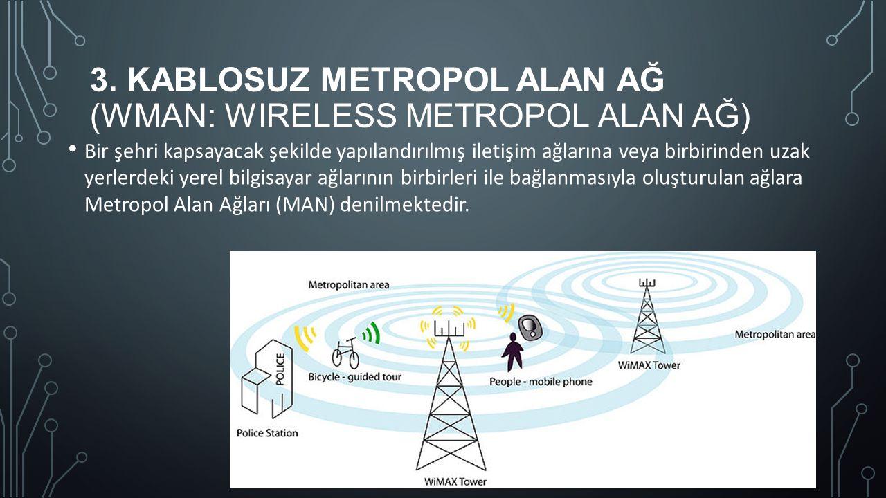 3. KABLOSUZ METROPOL ALAN AĞ (WMAN: WIRELESS METROPOL ALAN AĞ) Bir şehri kapsayacak şekilde yapılandırılmış iletişim ağlarına veya birbirinden uzak ye