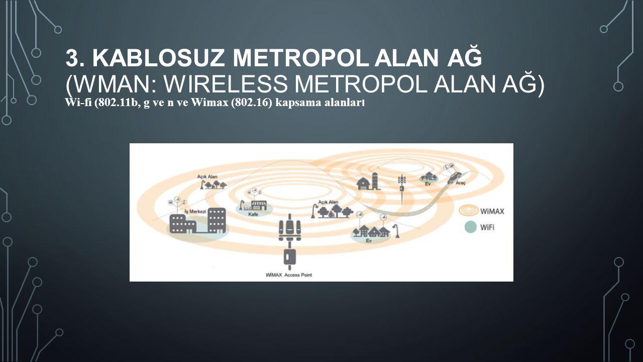 3. KABLOSUZ METROPOL ALAN AĞ (WMAN: WIRELESS METROPOL ALAN AĞ) Wi-fi (802.11b, g ve n ve Wimax (802.16) kapsama alanlar ı