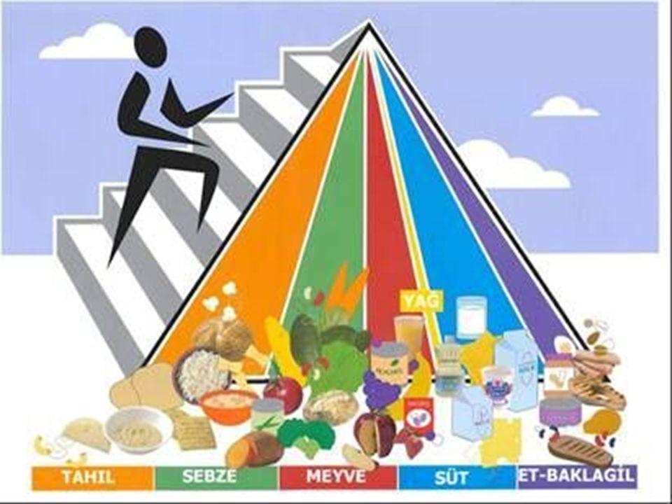 Besin çeşitliliği sağlanmalıdır.