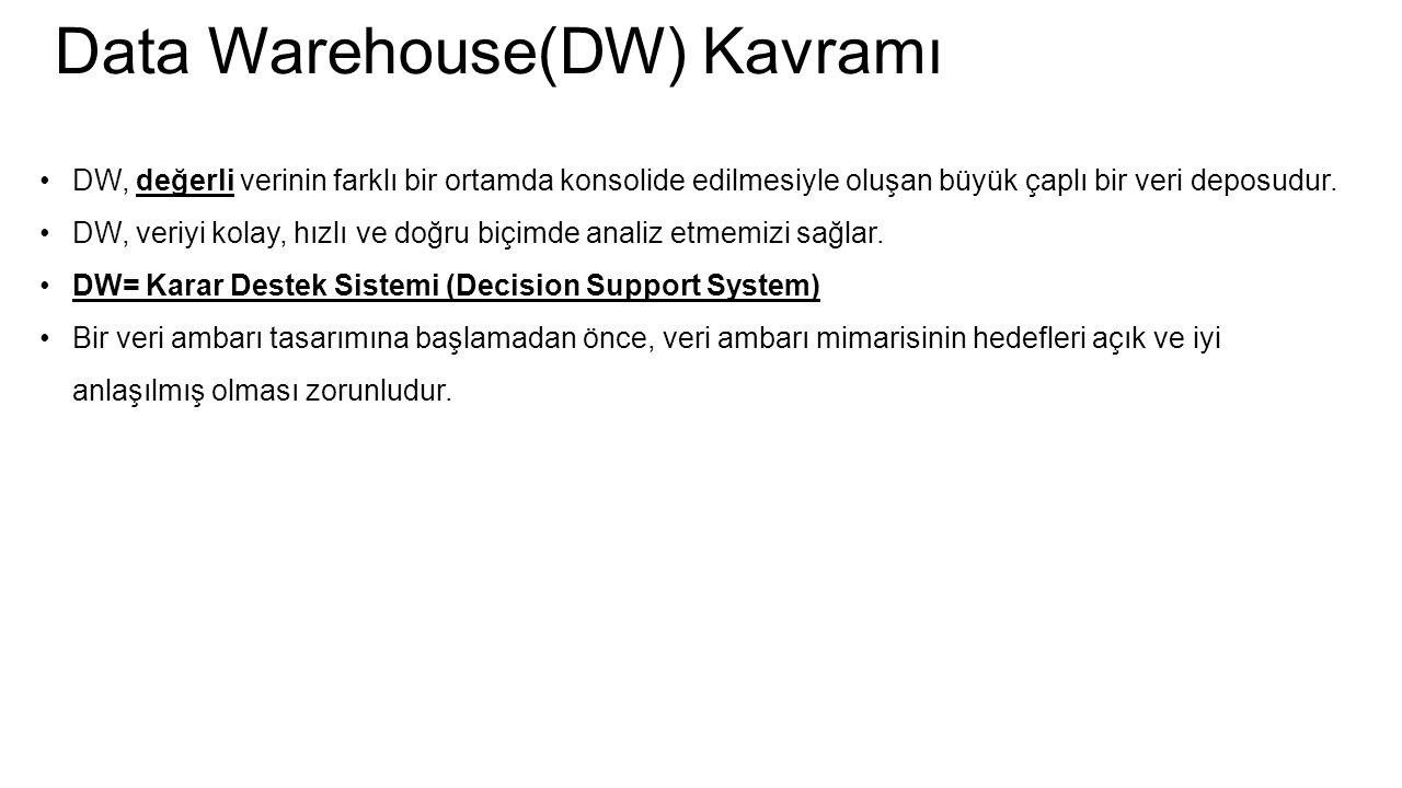 Data Warehouse(DW) Kavramı DW, değerli verinin farklı bir ortamda konsolide edilmesiyle oluşan büyük çaplı bir veri deposudur. DW, veriyi kolay, hızlı