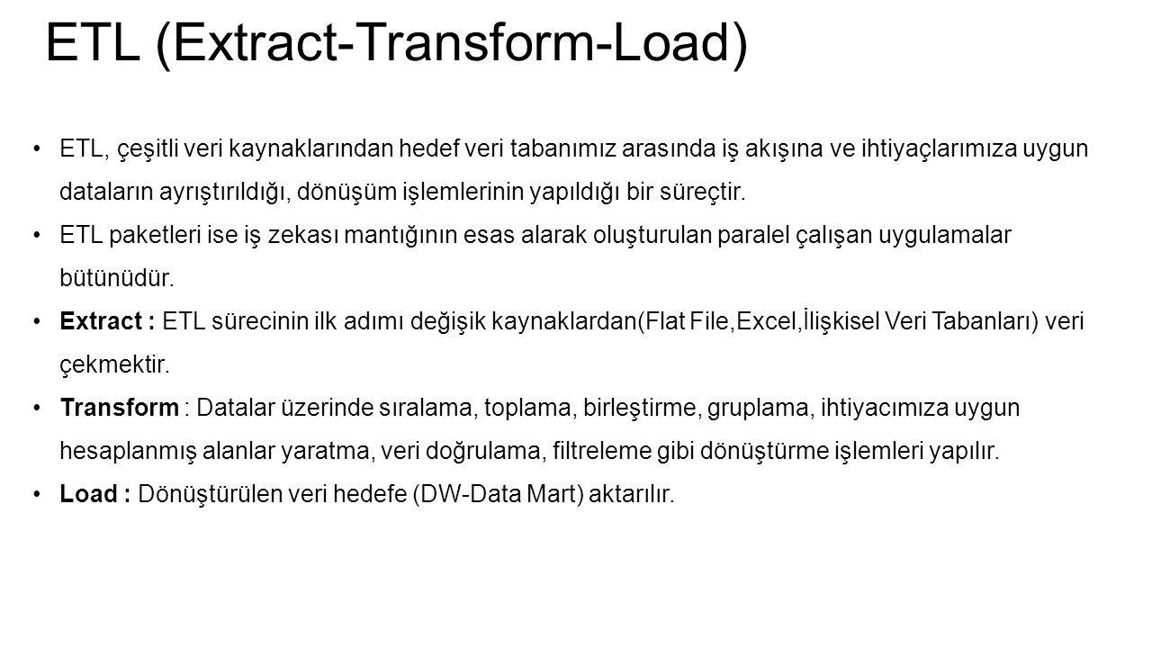 ETL (Extract-Transform-Load) ETL, çeşitli veri kaynaklarından hedef veri tabanımız arasında iş akışına ve ihtiyaçlarımıza uygun dataların ayrıştırıldı