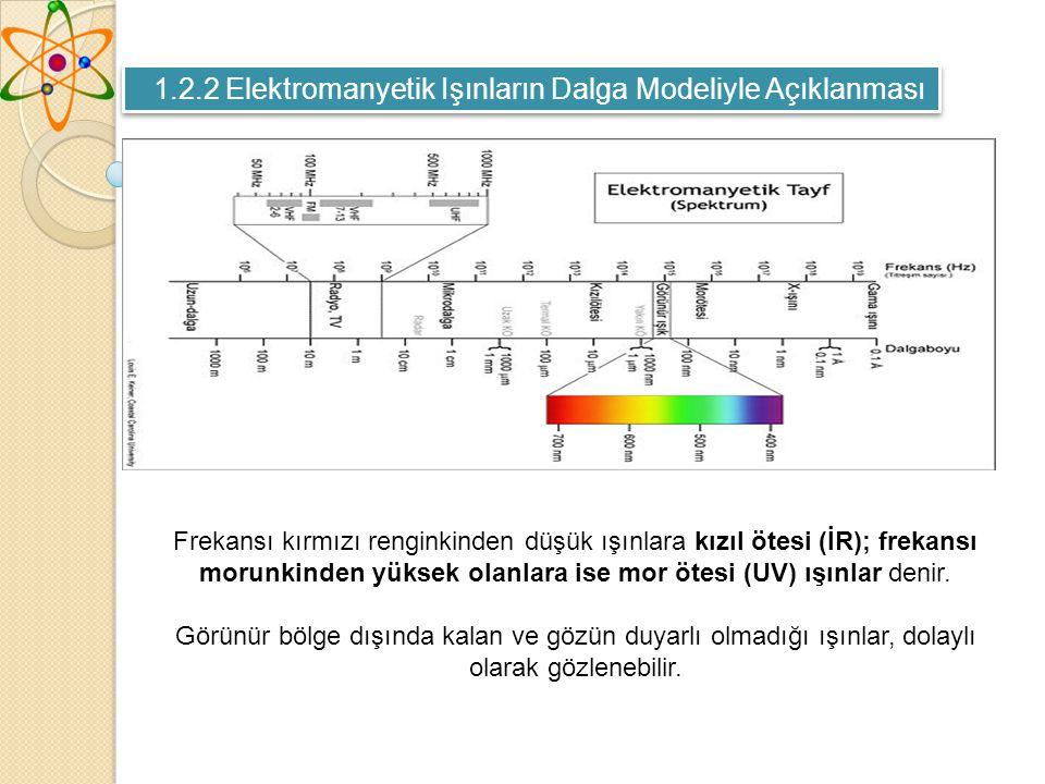 1.2.2 Elektromanyetik Işınların Dalga Modeliyle Açıklanması Frekansı kırmızı renginkinden düşük ışınlara kızıl ötesi (İR); frekansı morunkinden yüksek olanlara ise mor ötesi (UV) ışınlar denir.