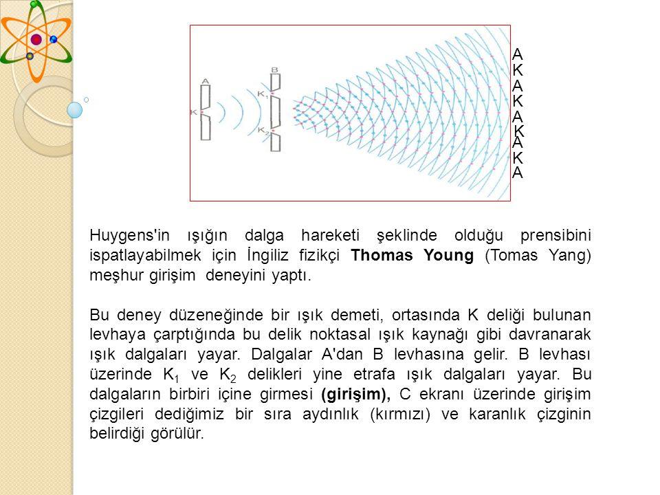 Huygens in ışığın dalga hareketi şeklinde olduğu prensibini ispatlayabilmek için İngiliz fizikçi Thomas Young (Tomas Yang) meşhur girişim deneyini yaptı.