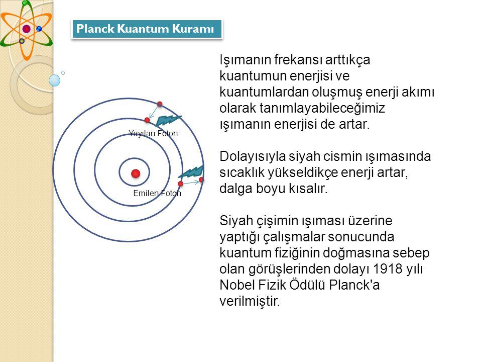 Işımanın frekansı arttıkça kuantumun enerjisi ve kuantumlardan oluşmuş enerji akımı olarak tanımlayabileceğimiz ışımanın enerjisi de artar.