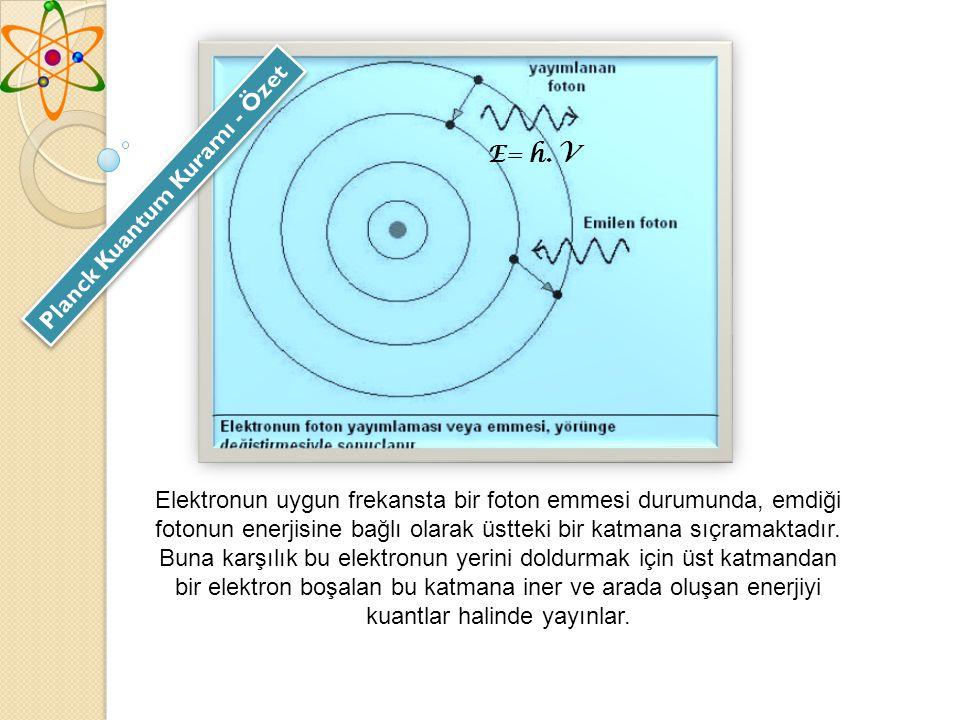 E= h.V Elektronun uygun frekansta bir foton emmesi durumunda, emdiği fotonun enerjisine bağlı olarak üstteki bir katmana sıçramaktadır.