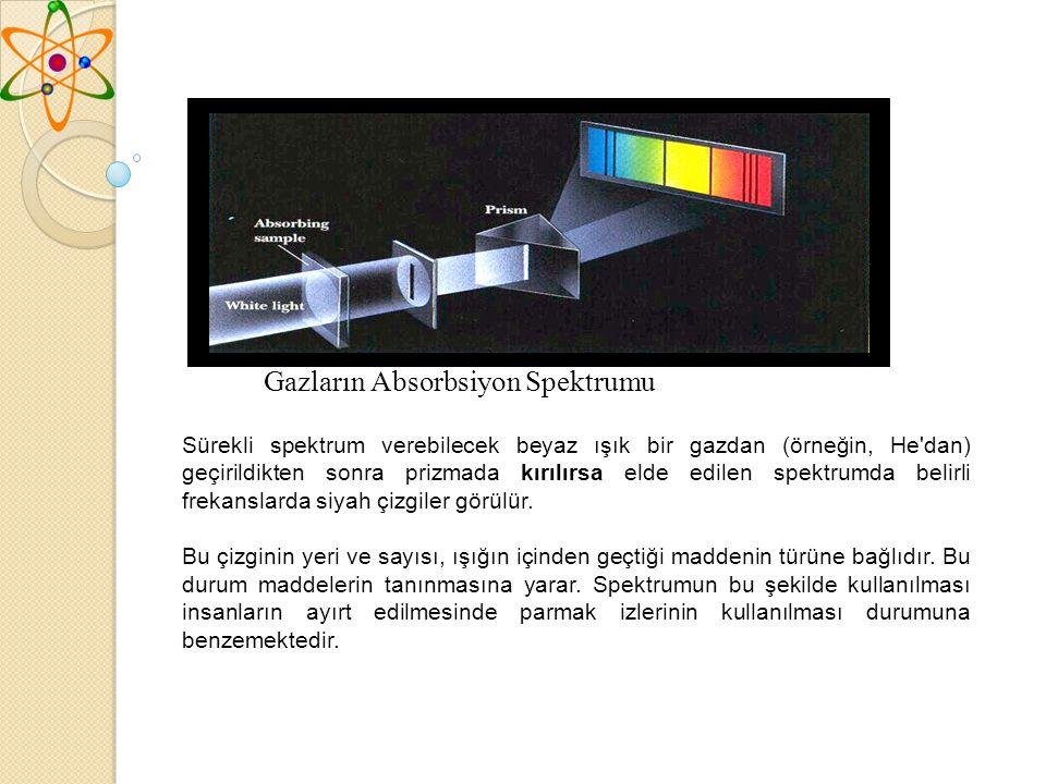 Sürekli spektrum verebilecek beyaz ışık bir gazdan (örneğin, He dan) geçirildikten sonra prizmada kırılırsa elde edilen spektrumda belirli frekanslarda siyah çizgiler görülür.