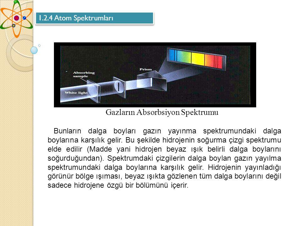 Bunların dalga boyları gazın yayınma spektrumundaki dalga boylarına karşılık gelir.
