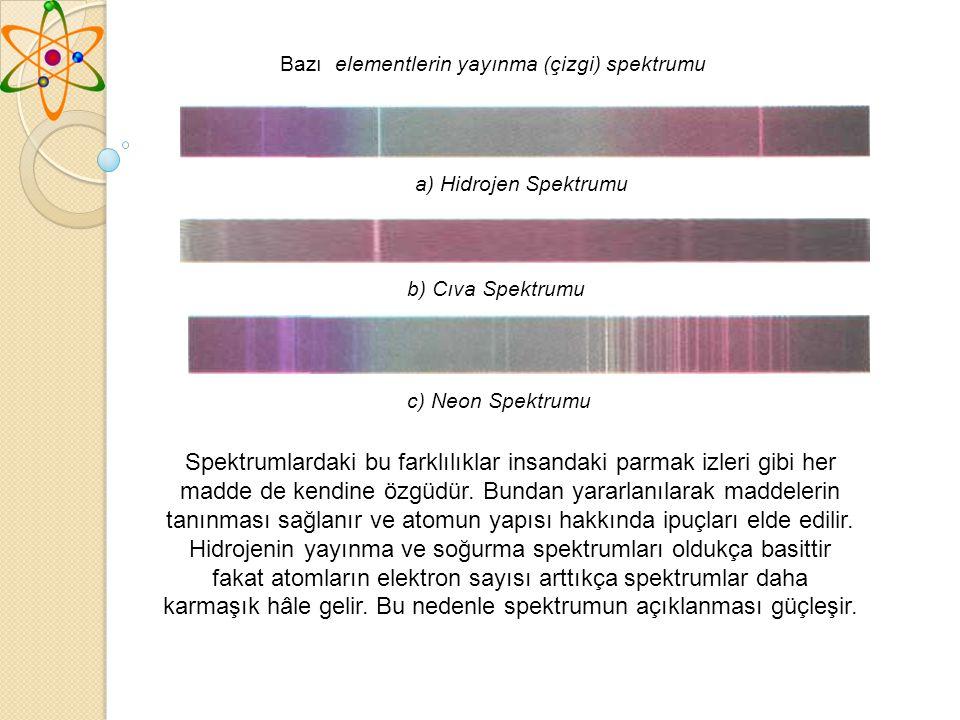 a) Hidrojen Spektrumu b) Cıva Spektrumu c) Neon Spektrumu Bazı elementlerin yayınma (çizgi) spektrumu Spektrumlardaki bu farklılıklar insandaki parmak izleri gibi her madde de kendine özgüdür.