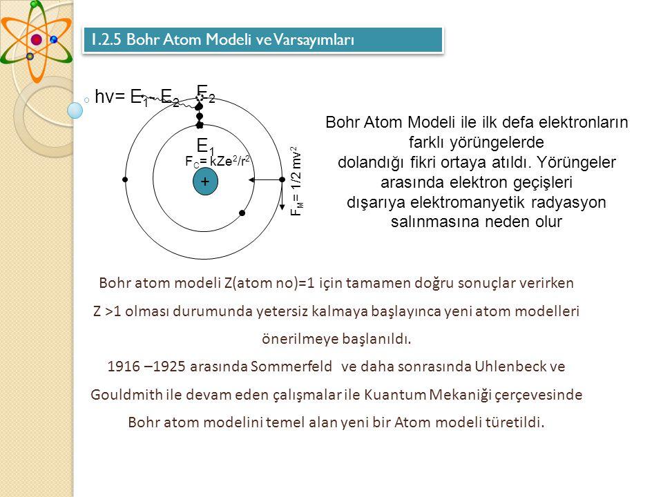 + F C = kZe 2 /r 2 E2E2 E1E1 hν= E 1 - E 2 F M = 1/2 mv 2 Bohr Atom Modeli ile ilk defa elektronların farklı yörüngelerde dolandığı fikri ortaya atıldı.