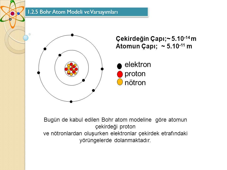 1.2.5 Bohr Atom Modeli ve Varsayımları Bugün de kabul edilen Bohr atom modeline göre atomun çekirdeği proton ve nötronlardan oluşurken elektronlar çekirdek etrafındaki yörüngelerde dolanmaktadır.