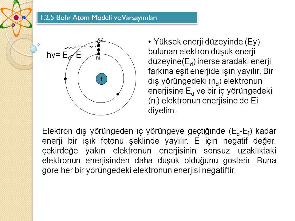 1.2.5 Bohr Atom Modeli ve Varsayımları Yüksek enerji düzeyinde (Ey) bulunan elektron düşük enerji düzeyine(E d ) inerse aradaki enerji farkına eşit enerjide ışın yayılır.