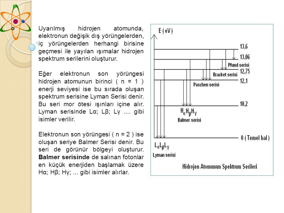 Uyarılmış hidrojen atomunda, elektronun değişik dış yörüngelerden, iç yörüngelerden herhangi birisine geçmesi ile yayılan ışımalar hidrojen spektrum serilerini oluşturur.
