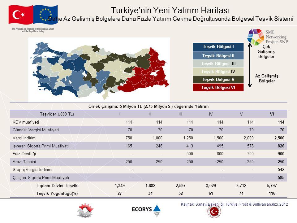 Türkiye'nin Yeni Yatırım Haritası Daha Az Gelişmiş Bölgelere Daha Fazla Yatırım Çekme Doğrultusunda Bölgesel Teşvik Sistemi Teşvik Bölgesi I Teşvik Bö