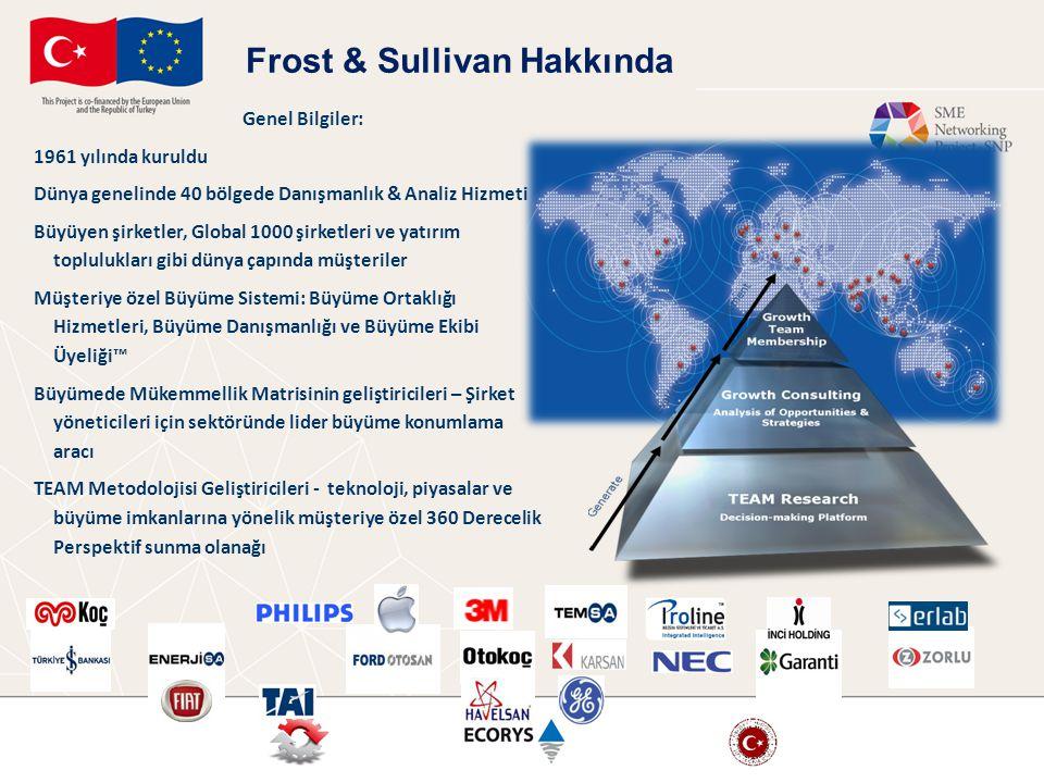 Frost & Sullivan's Global Coverage Enerji & Güç Sistemleri Güç Üretimi, Aktarımı & Dağıtımı, Dağıtılmış Enerji, Güç Kaynakları, Enerji Hizmetleri, Bataryalar, Yenilenebilir & Alternatif Enerji, Güç Kalitesi, AKILLI Enerji Sağlık Hizmetleri Tıbbi Cihazlar ve Ameliyat Araçları, İlaç Geliştirme, Klinik Tanı, Tıbbi İlaçlar, Tıbbi Görüntüleme, Hasta İzleme, Teletıp, Sağlık Bilgi Teknolojileri Otomotiv Güç Aktarım Mekanizmaları & Alternatif Tahrik, Şasi, Modüller & Sistemler, Güvenlik & Sürücü Desteği, Navigasyon & Bilgi-Eğlence, Elektronik, Yazılım, Satış Sonrası Ürün ve Hizmetler, Elektrikli Taşıtlar Hava-Uzay & Savunma Sivil ve Ticari Havacılık, Uçak & Motor B.O.R, Havaalanı Altyapısı, Uzay Savaşı Bilgi Teknolojileri, Komuta Kontrol Sistemleri, Askeri Havacılık, Eğitim & Simulasyon, Ulusal Güvenlik Endüstriyel Otomasyon Mekanik Güç Aktarımı, Akışkan Güç, Makine, Süreç Denetim Aygıtları, Endüstriyel Otomasyon ve Yazılım, Lazer & Robot, Kaynak, AKILLI Fabrika Çevre Ürünleri & Hizmetleri Su & Atık Su Yönetimi, Hava İşleme, Çevre Sağlığı & Güvenliği, Bireysel Korunma Araçları Ulaşım & Lojistik Lojistik & Dağıtım, Depolama, Tedarik Zinciri Yönetimi, Ulaşım Sistemleri, Demiryolu Lojistiği, Liman & Denizcilik, Hareketlilik Kimyasallar, Malzemeler & Gıda Bileşenleri Performans Malzemeleri, Plastik & Polimer, Ambalaj, Boyama, Kaplama ve Mürekkep, Yapıştırıcılar & Dolgu Maddeleri, Uzmanlık Kimyasalları, İnce Kimyasallar, Gıda Bileşenleri Elektronik & Yarı İletkenler Elektrikli Aletler, Bileşenler, Yarı İletkenler, Yüzey Montajı Teknolojisi,, Fason Üretim, Otomatik Kimlik Tespiti ve Güvenliği Ölçme & Enstrümentasyon Test & Ölçme, Sensör, Denetim Hizmetleri, Tahribatsız Muayene, Laboratuvar & Analiz Araçları Bina Teknolojileri & Hizmetleri Isıtma, Havalandırma, İklimlendirme & Soğutma, Aydınlatma, Elektronik Güvenlik, Bina Otomasyonu & Kontrolü, Tesis Yönetimi & Hizmetleri, Akıllı Binalar Bilişim ve İletişim Teknolojileri Kurumsal İletişim, Telekom Hizmetleri, Mobil & Kablosuz İle