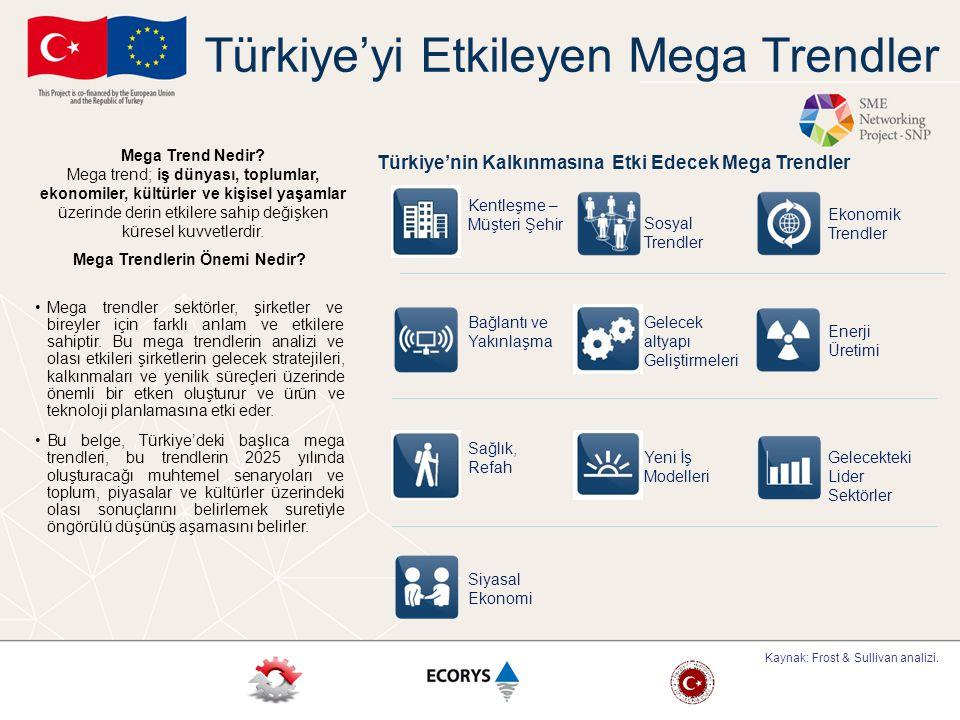 Türkiye'yi Etkileyen Mega Trendler Mega Trend Nedir? Mega trend; iş dünyası, toplumlar, ekonomiler, kültürler ve kişisel yaşamlar üzerinde derin etkil