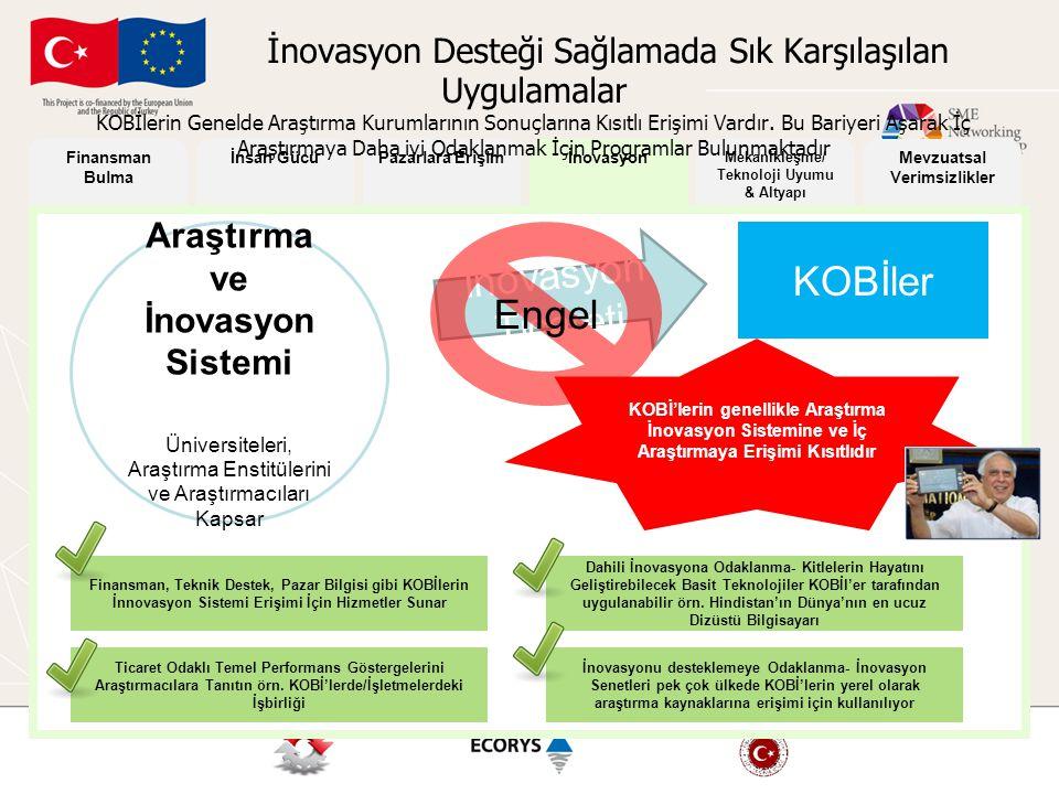 Mekanikleşme/ Teknoloji Uyumu & Altyapı Mevzuatsal Verimsizlikler Finansman Bulma İnsan GücüPazarlara Erişimİnovasyon Araştırma ve İnovasyon Sistemi Ü