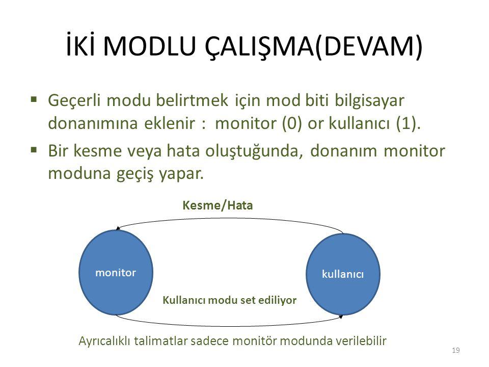 İKİ MODLU ÇALIŞMA(DEVAM)  Geçerli modu belirtmek için mod biti bilgisayar donanımına eklenir : monitor (0) or kullanıcı (1).