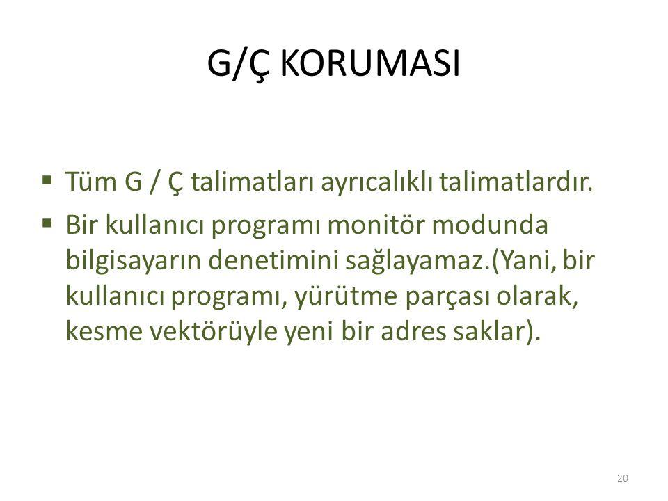 G/Ç KORUMASI  Tüm G / Ç talimatları ayrıcalıklı talimatlardır.  Bir kullanıcı programı monitör modunda bilgisayarın denetimini sağlayamaz.(Yani, bir