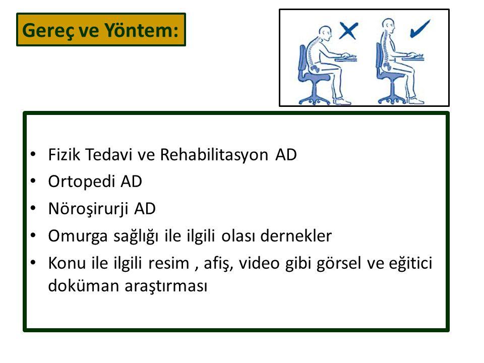 Fizik Tedavi ve Rehabilitasyon AD Ortopedi AD Nöroşirurji AD Omurga sağlığı ile ilgili olası dernekler Konu ile ilgili resim, afiş, video gibi görsel