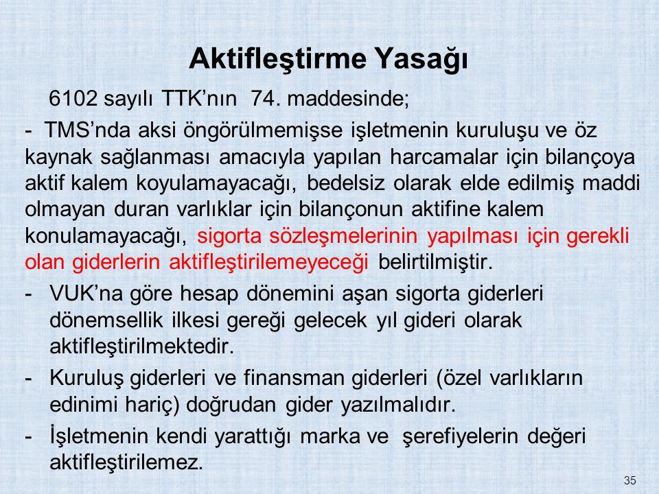 Aktifleştirme Yasağı 6102 sayılı TTK'nın 74. maddesinde; - TMS'nda aksi öngörülmemişse işletmenin kuruluşu ve öz kaynak sağlanması amacıyla yapılan ha