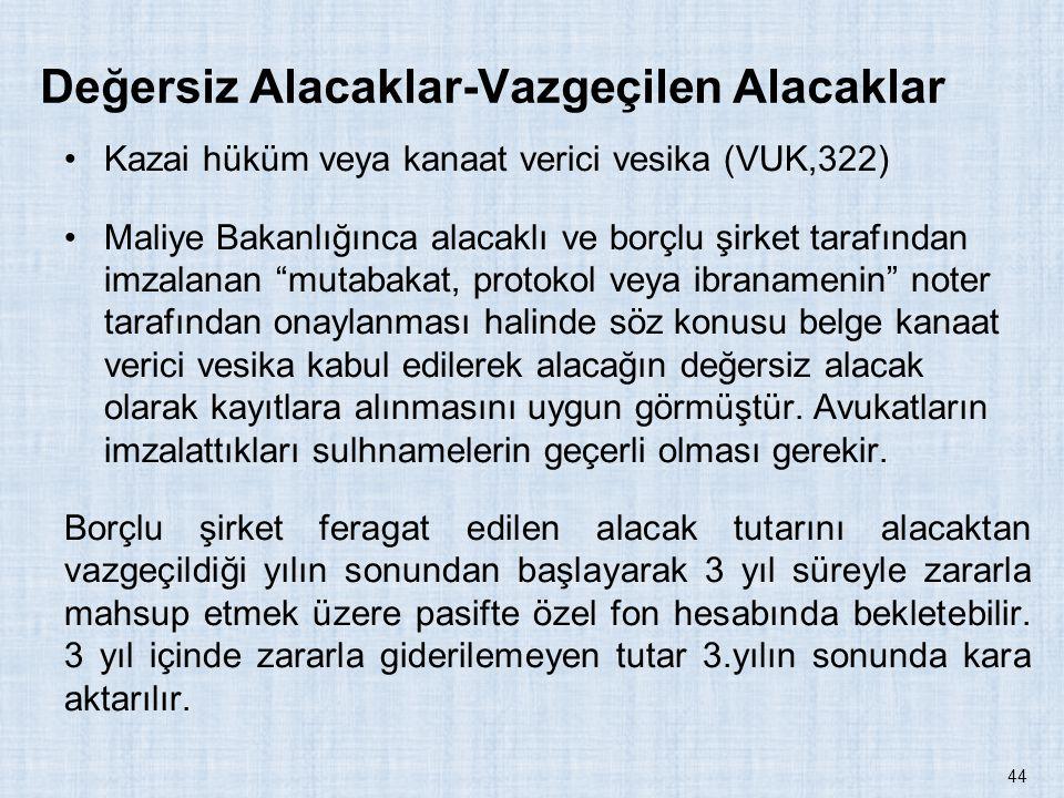 Değersiz Alacaklar-Vazgeçilen Alacaklar Kazai hüküm veya kanaat verici vesika (VUK,322) Maliye Bakanlığınca alacaklı ve borçlu şirket tarafından imzal