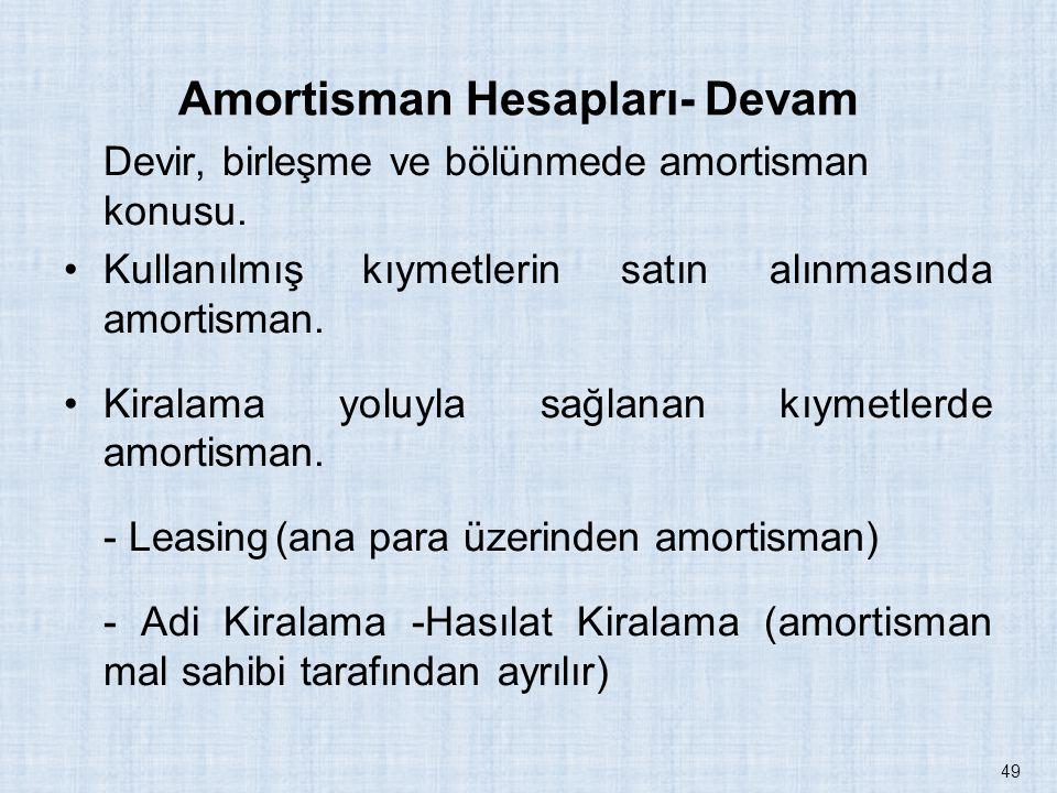 Amortisman Hesapları- Devam Devir, birleşme ve bölünmede amortisman konusu. Kullanılmış kıymetlerin satın alınmasında amortisman. Kiralama yoluyla sağ