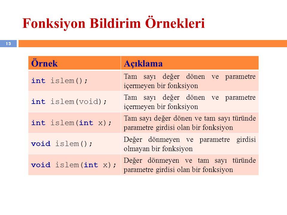 13 Fonksiyon Bildirim Örnekleri ÖrnekAçıklama int islem(); Tam sayı değer dönen ve parametre içermeyen bir fonksiyon int islem(void); Tam sayı değer d
