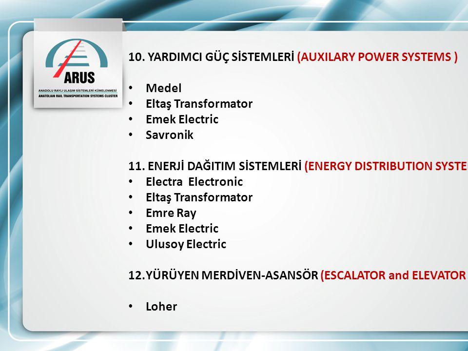 10. YARDIMCI GÜÇ SİSTEMLERİ (AUXILARY POWER SYSTEMS ) Medel Eltaş Transformator Emek Electric Savronik 11. ENERJİ DAĞITIM SİSTEMLERİ (ENERGY DISTRIBUT