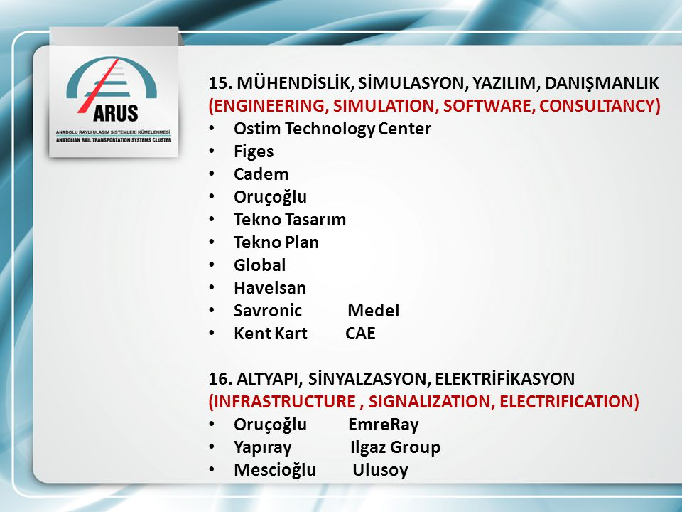 15. MÜHENDİSLİK, SİMULASYON, YAZILIM, DANIŞMANLIK (ENGINEERING, SIMULATION, SOFTWARE, CONSULTANCY) Ostim Technology Center Figes Cadem Oruçoğlu Tekno