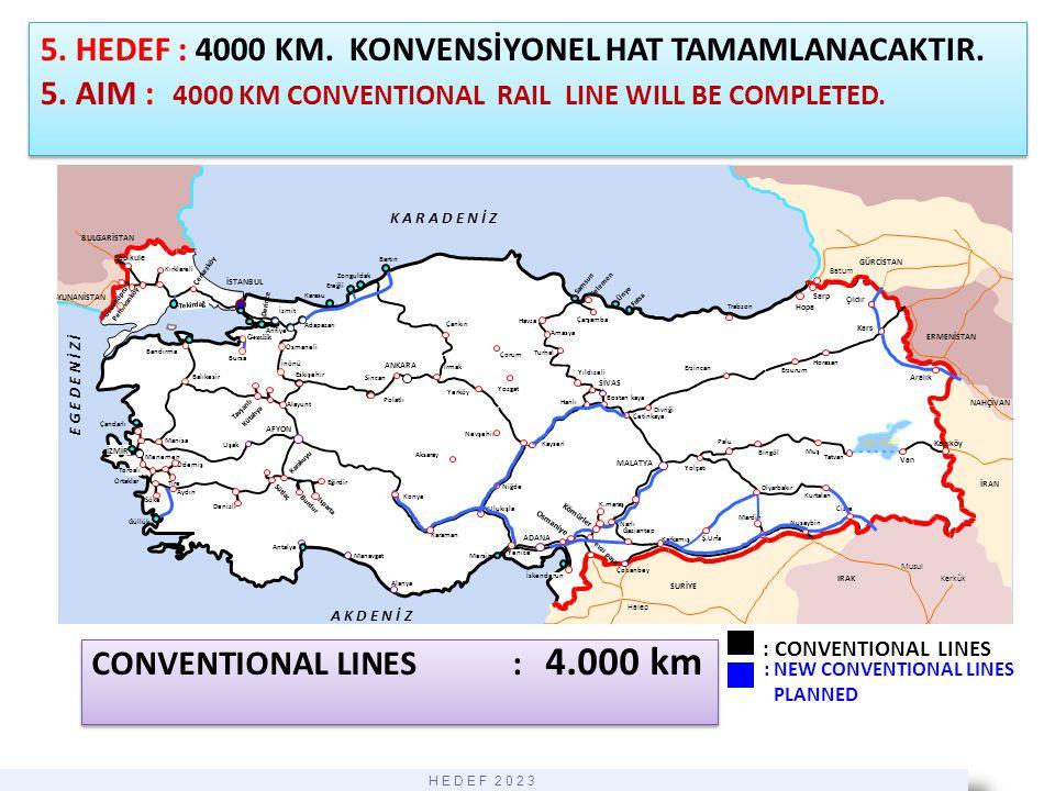 27.04.2011 : MEVCUT YHT HATLARI HEDEF 2023 Kapıkule Kırklareli Uzunköprü Pehlivanköy Arifiye Adapazarı Bandırma Balıkesir Manisa Denizli MALATYA Eskiş