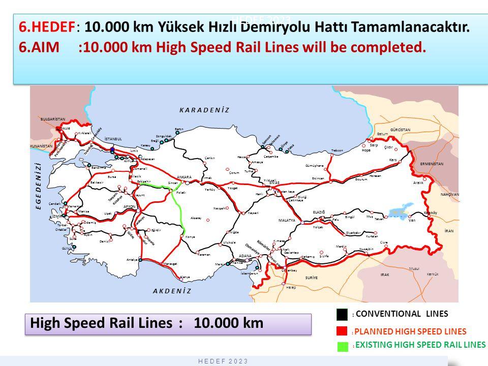 27.04.2011 6.HEDEF: 10.000 km Yüksek Hızlı Demiryolu Hattı Tamamlanacaktır. 6.AIM :10.000 km High Speed Rail Lines will be completed. 6.HEDEF: 10.000