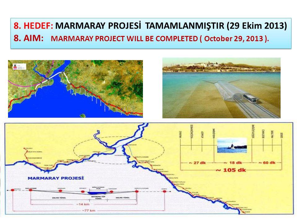 HEDEF 2023 8. HEDEF: MARMARAY PROJESİ TAMAMLANMIŞTIR (29 Ekim 2013) 8. AIM: MARMARAY PROJECT WILL BE COMPLETED ( October 29, 2013 ). 8. HEDEF: MARMARA