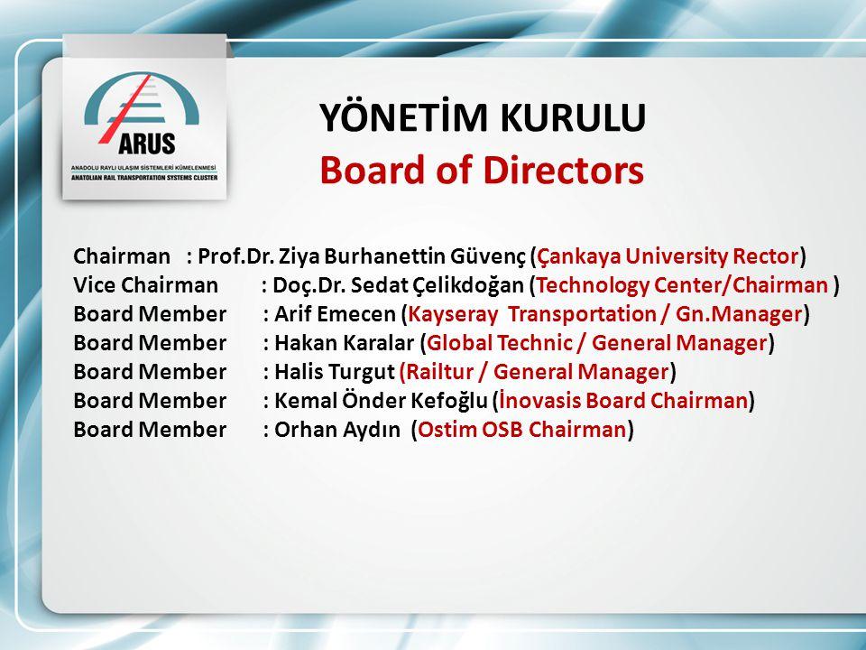 YÖNETİM KURULU Board of Directors Chairman : Prof.Dr. Ziya Burhanettin Güvenç (Çankaya University Rector) Vice Chairman : Doç.Dr. Sedat Çelikdoğan (Te