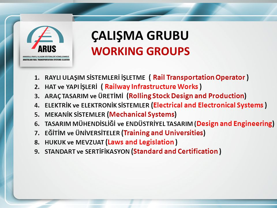 ÇALIŞMA GRUBU WORKING GROUPS 1.RAYLI ULAŞIM SİSTEMLERİ İŞLETME ( Rail Transportation Operator ) 2.HAT ve YAPI İŞLERİ ( Railway Infrastructure Works ) 3.ARAÇ TASARIM ve ÜRETİMİ (Rolling Stock Design and Production) 4.ELEKTRİK ve ELEKTRONİK SİSTEMLER (Electrical and Electronical Systems ) 5.MEKANİK SİSTEMLER (Mechanical Systems) 6.TASARIM MÜHENDİSLİĞİ ve ENDÜSTRİYEL TASARIM ( Design and Engineering) 7.EĞİTİM ve ÜNİVERSİTELER (Training and Universities) 8.HUKUK ve MEVZUAT (Laws and Legislation ) 9.STANDART ve SERTİFİKASYON (Standard and Certification )