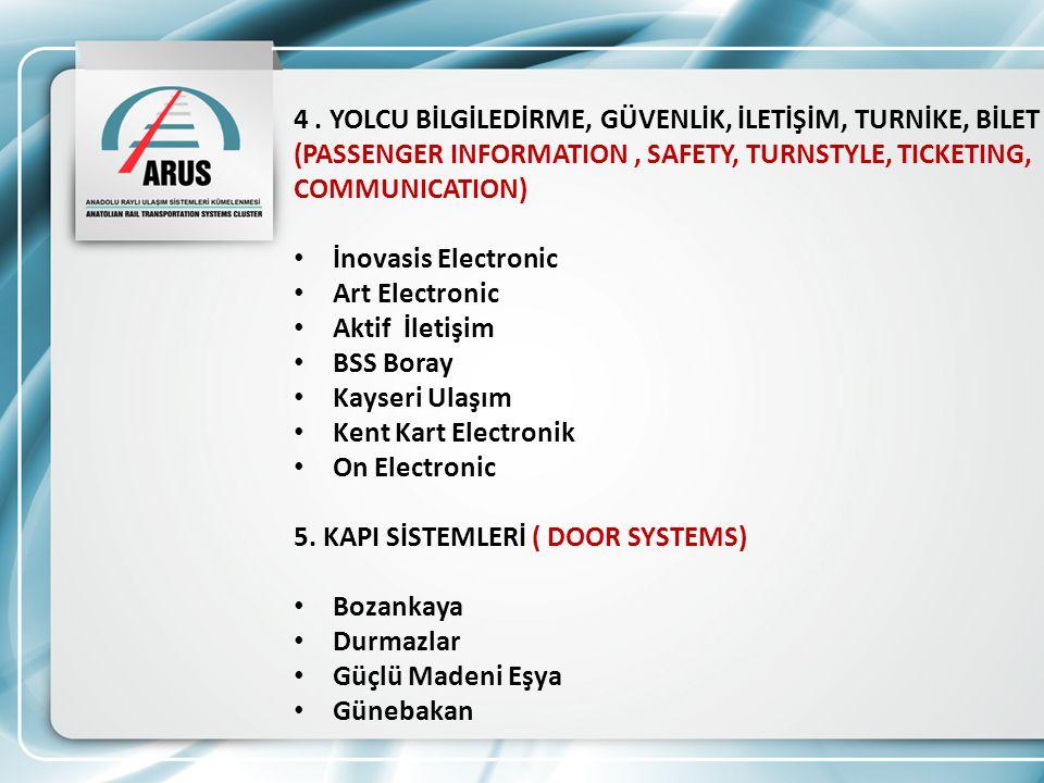 METRO - LRT - TRAMVAY İŞLETMEKTE OLAN ŞEHİRLERİMİZ: –ISTANBUL : Tram, LRT ve Metro 804 adet 147 km.