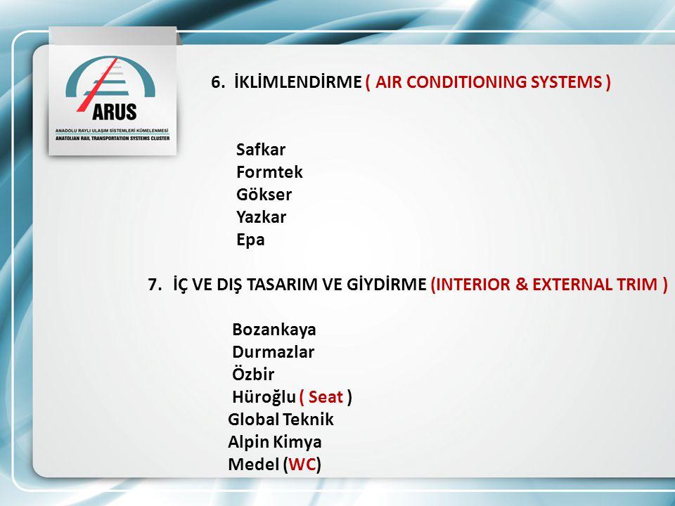 6. İKLİMLENDİRME ( AIR CONDITIONING SYSTEMS ) Safkar Formtek Gökser Yazkar Epa 7.İÇ VE DIŞ TASARIM VE GİYDİRME (INTERIOR & EXTERNAL TRIM ) Bozankaya D