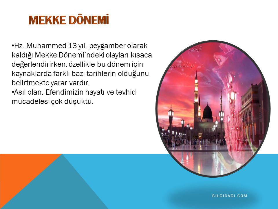 Hz. Muhammed (s.a.v.) Milâddan sonra 571 senesi, Fil Yılı'nda, 12 Rebiülevvel (20 Nisan) pazartesi gecesi sabaha karşı, Mekke'nin doğusunda bulunan