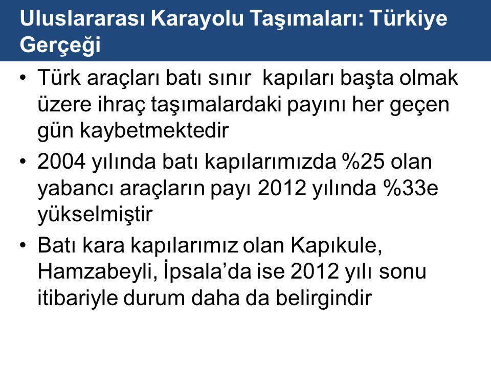 Uluslararası Karayolu Taşımaları: Türkiye Gerçeği Türk araçları batı sınır kapıları başta olmak üzere ihraç taşımalardaki payını her geçen gün kaybetmektedir 2004 yılında batı kapılarımızda %25 olan yabancı araçların payı 2012 yılında %33e yükselmiştir Batı kara kapılarımız olan Kapıkule, Hamzabeyli, İpsala'da ise 2012 yılı sonu itibariyle durum daha da belirgindir