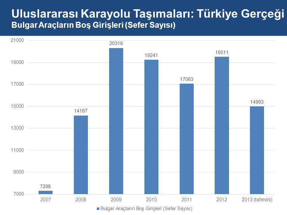 Uluslararası Karayolu Taşımaları: Türkiye Gerçeği Bulgar Araçların Boş Girişleri (Sefer Sayısı)