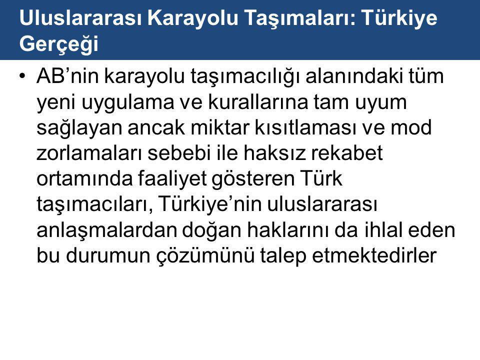 Uluslararası Karayolu Taşımaları: Türkiye Gerçeği AB'nin karayolu taşımacılığı alanındaki tüm yeni uygulama ve kurallarına tam uyum sağlayan ancak miktar kısıtlaması ve mod zorlamaları sebebi ile haksız rekabet ortamında faaliyet gösteren Türk taşımacıları, Türkiye'nin uluslararası anlaşmalardan doğan haklarını da ihlal eden bu durumun çözümünü talep etmektedirler