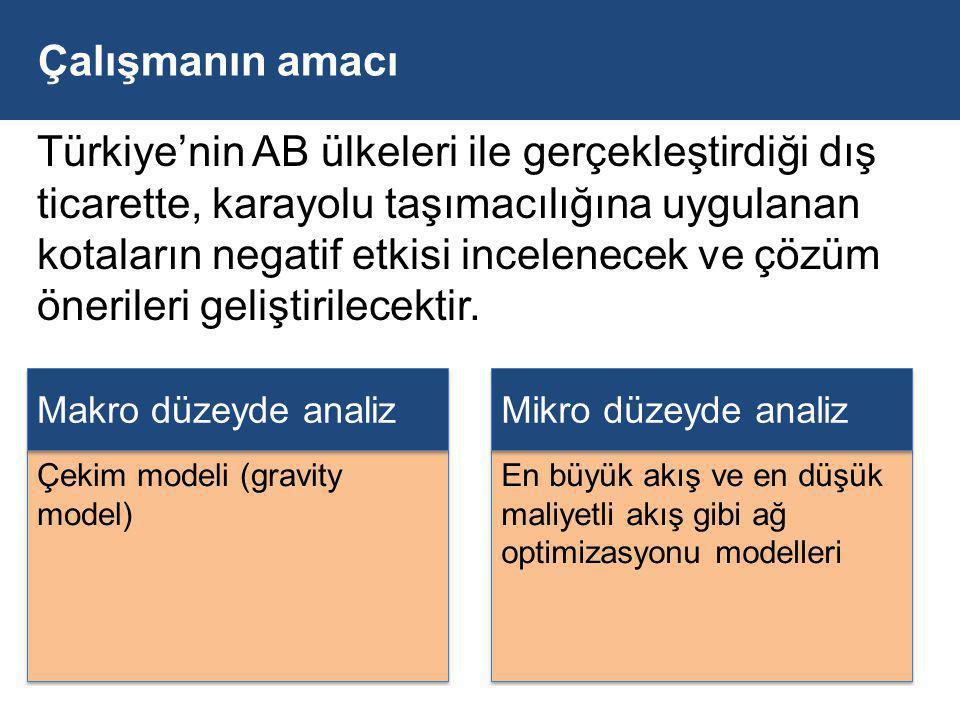 Çalışmanın amacı Türkiye'nin AB ülkeleri ile gerçekleştirdiği dış ticarette, karayolu taşımacılığına uygulanan kotaların negatif etkisi incelenecek ve çözüm önerileri geliştirilecektir.