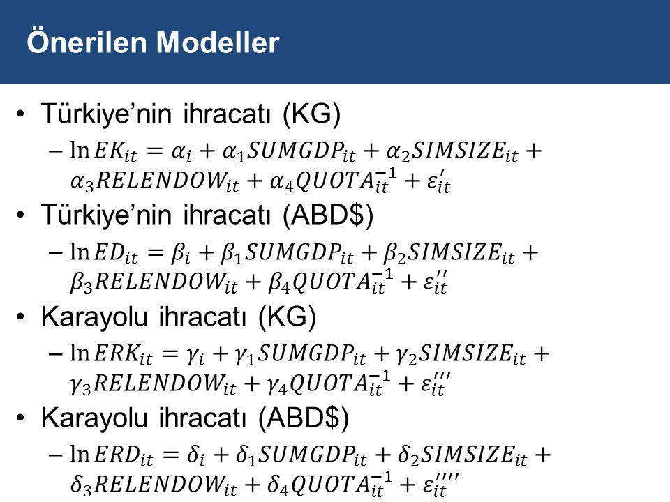 Önerilen Modeller