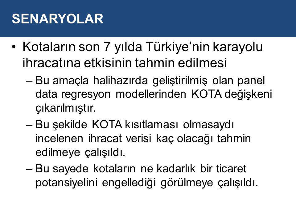 SENARYOLAR Kotaların son 7 yılda Türkiye'nin karayolu ihracatına etkisinin tahmin edilmesi –Bu amaçla halihazırda geliştirilmiş olan panel data regresyon modellerinden KOTA değişkeni çıkarılmıştır.