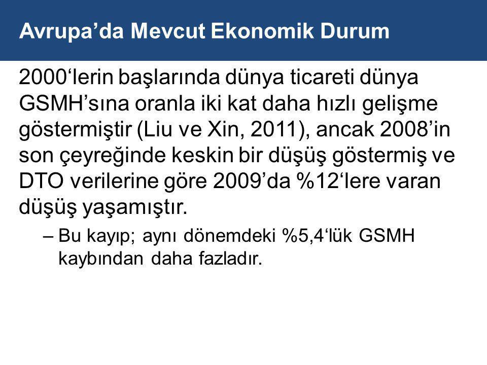 Toplam ihracat (kg) (Almanya, İspanya, Fransa, İtalya) DEU FRA ESP ITA Mevcut Kotasız