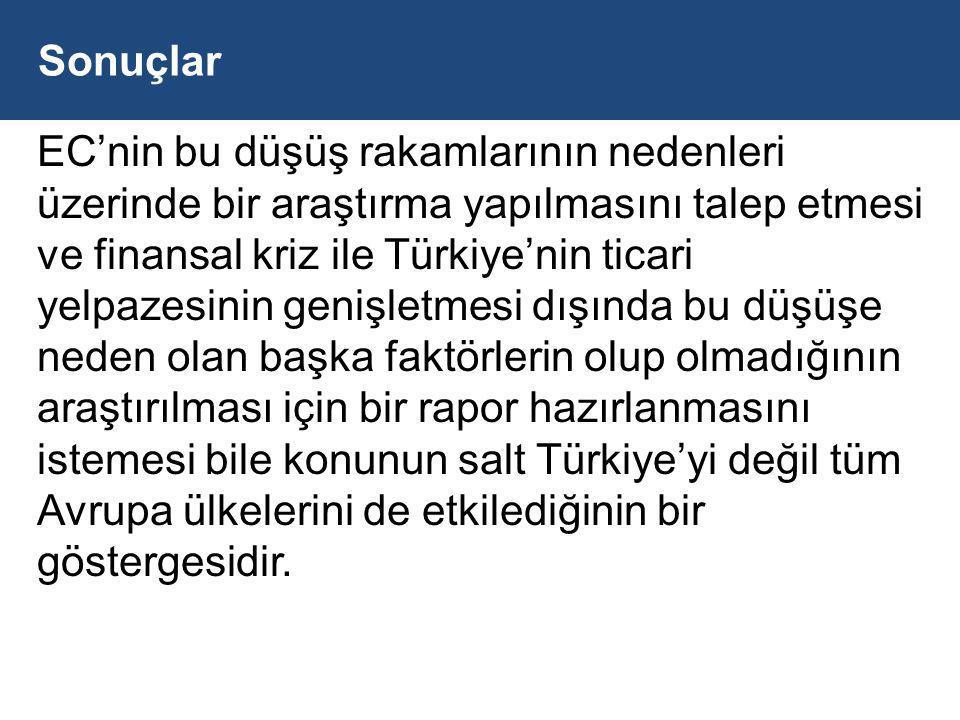 Sonuçlar EC'nin bu düşüş rakamlarının nedenleri üzerinde bir araştırma yapılmasını talep etmesi ve finansal kriz ile Türkiye'nin ticari yelpazesinin genişletmesi dışında bu düşüşe neden olan başka faktörlerin olup olmadığının araştırılması için bir rapor hazırlanmasını istemesi bile konunun salt Türkiye'yi değil tüm Avrupa ülkelerini de etkilediğinin bir göstergesidir.