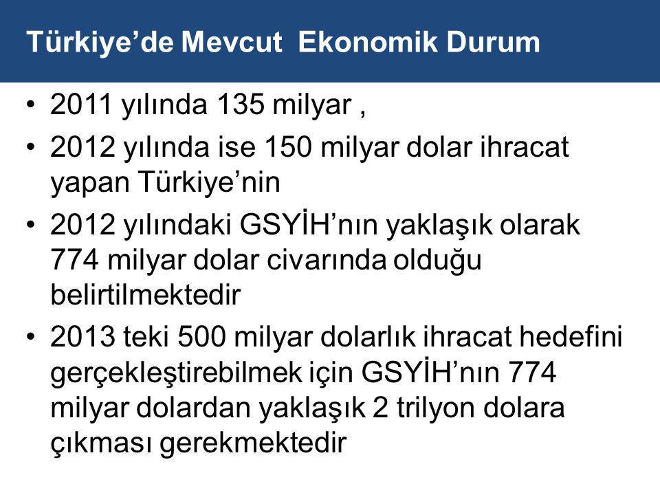 Uluslararası Karayolu Taşımaları: Türkiye Gerçeği Yabancı Araçların Boş Girişleri (Sefer Sayısı)