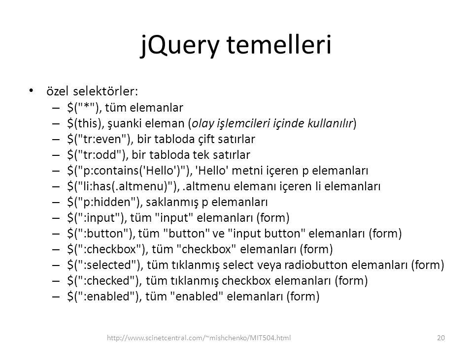 jQuery temelleri özel selektörler: – $( * ), tüm elemanlar – $(this), şuanki eleman (olay işlemcileri içinde kullanılır) – $( tr:even ), bir tabloda çift satırlar – $( tr:odd ), bir tabloda tek satırlar – $( p:contains( Hello ) ), Hello metni içeren p elemanları – $( li:has(.altmenu) ),.altmenu elemanı içeren li elemanları – $( p:hidden ), saklanmış p elemanları – $( :input ), tüm input elemanları (form) – $( :button ), tüm button ve input button elemanları (form) – $( :checkbox ), tüm checkbox elemanları (form) – $( :selected ), tüm tıklanmış select veya radiobutton elemanları (form) – $( :checked ), tüm tıklanmış checkbox elemanları (form) – $( :enabled ), tüm enabled elemanları (form) 20http://www.scinetcentral.com/~mishchenko/MIT504.html