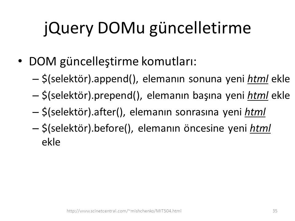 jQuery DOMu güncelletirme DOM güncelleştirme komutları: – $(selektör).append(), elemanın sonuna yeni html ekle – $(selektör).prepend(), elemanın başına yeni html ekle – $(selektör).after(), elemanın sonrasına yeni html – $(selektör).before(), elemanın öncesine yeni html ekle 35http://www.scinetcentral.com/~mishchenko/MIT504.html