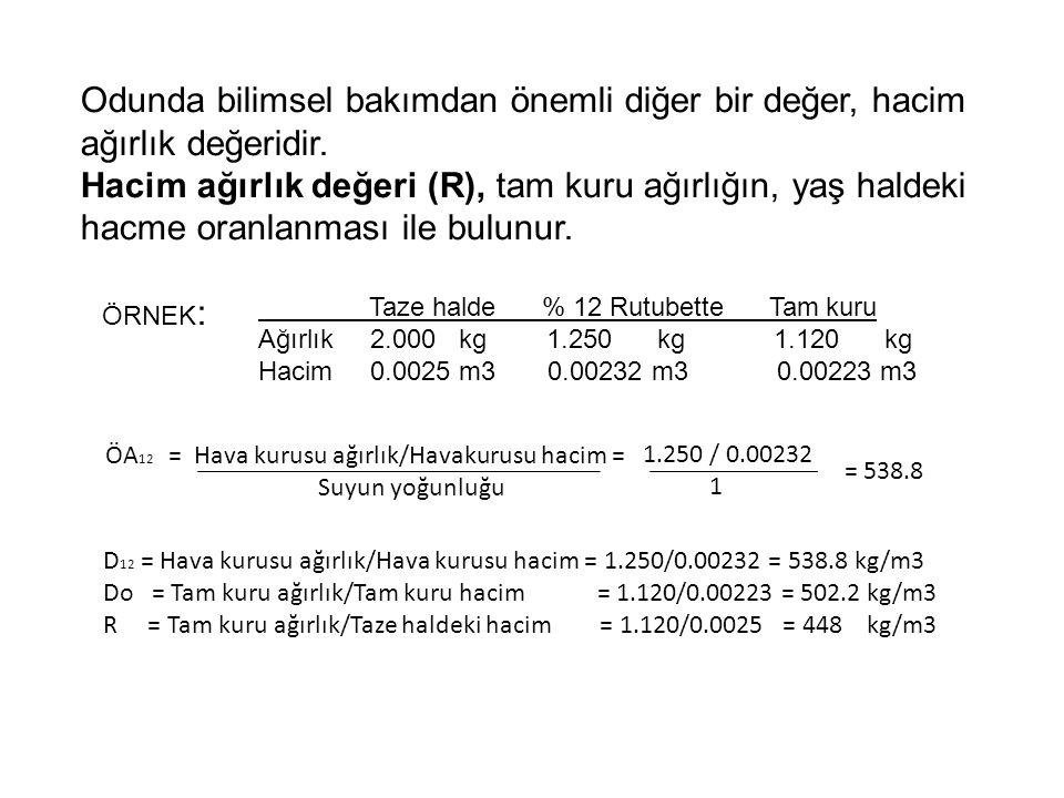 Odunda bilimsel bakımdan önemli diğer bir değer, hacim ağırlık değeridir. Hacim ağırlık değeri (R), tam kuru ağırlığın, yaş haldeki hacme oranlanması